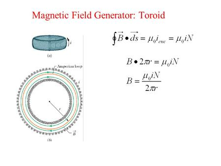 Magnetic Field Generator: Toroid. Example: Force Between Parallel Currents Four long wires are parallel to each other, their cross sections forming the.