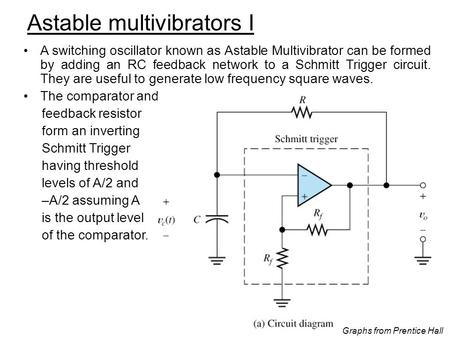 Astable multivibrators I