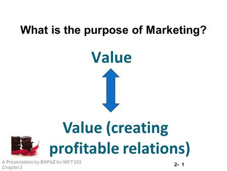 What is the purpose of Marketing?