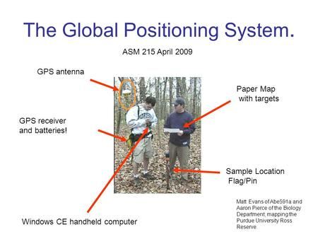 The Global Positioning System. GPS antenna GPS receiver and batteries! Windows CE handheld computer Paper Map with targets Matt Evans of Abe591a and Aaron.