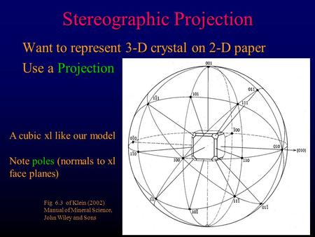 relationship between crystallography and mineralogy textbook