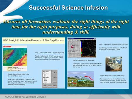 Ensures all forecasters evaluate the right things at the right time for the right purposes, doing so efficiently with understanding & skill. Successful.