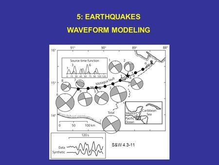 5: EARTHQUAKES WAVEFORM MODELING S&W 4.3-11. SOMETIMES FIRST MOTIONS DON'T CONSTRAIN FOCAL MECHANISM Especially likely when - Few nearby stations, as.
