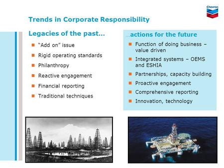 "Trends in Corporate Responsibility Legacies of the past… ""Add on"" issue Rigid operating standards Philanthropy Reactive engagement Financial reporting."