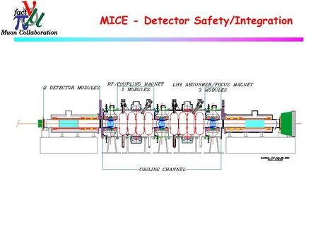 MICE - Detector Safety/Integration. MICE - Detector Safety/Integration – Detectors external to Magnetic Volume  Detectors external to magnetic volume.