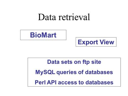 Data retrieval BioMart Data sets on ftp site MySQL queries of databases Perl API access to databases Export View.