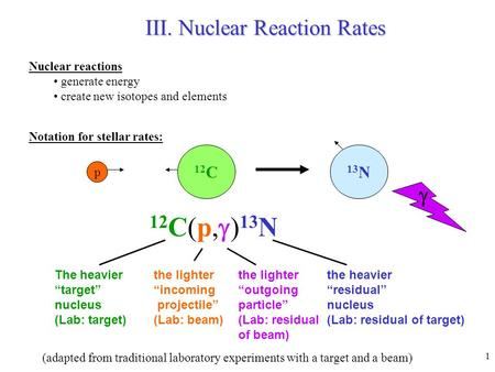 1 III. Nuclear Reaction Rates Nuclear reactions generate energy create new isotopes and elements Notation for stellar rates: p 12 C 13 N  12 C(p,  )