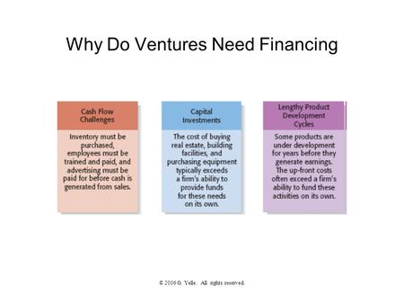 © 2006 G. Yelle. All rights reserved. Why Do Ventures Need Financing.