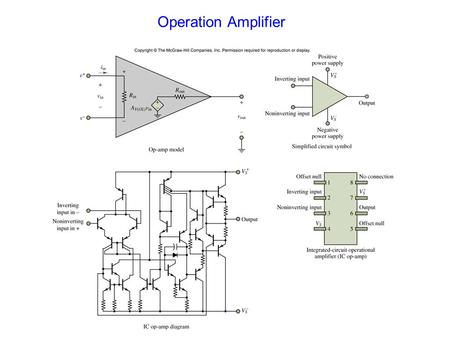 Operation Amplifier. Golden Rules of OP Amp 1.i in =0, no current flow into op amp. 2.V + =V - Typically one end of op amp is connected to ground, therefore,