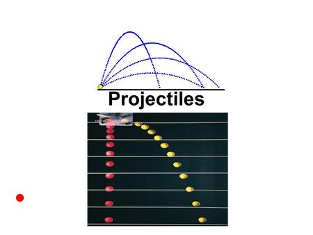 Projectiles The red ball is given a velocity U at an angle  to the horizontal U  The time taken for the ball to move up and down is the same time as.