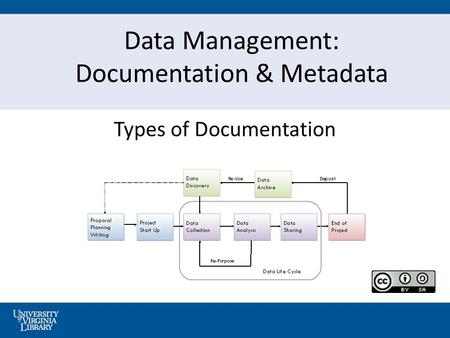 Data Management: Documentation & Metadata Types of Documentation.