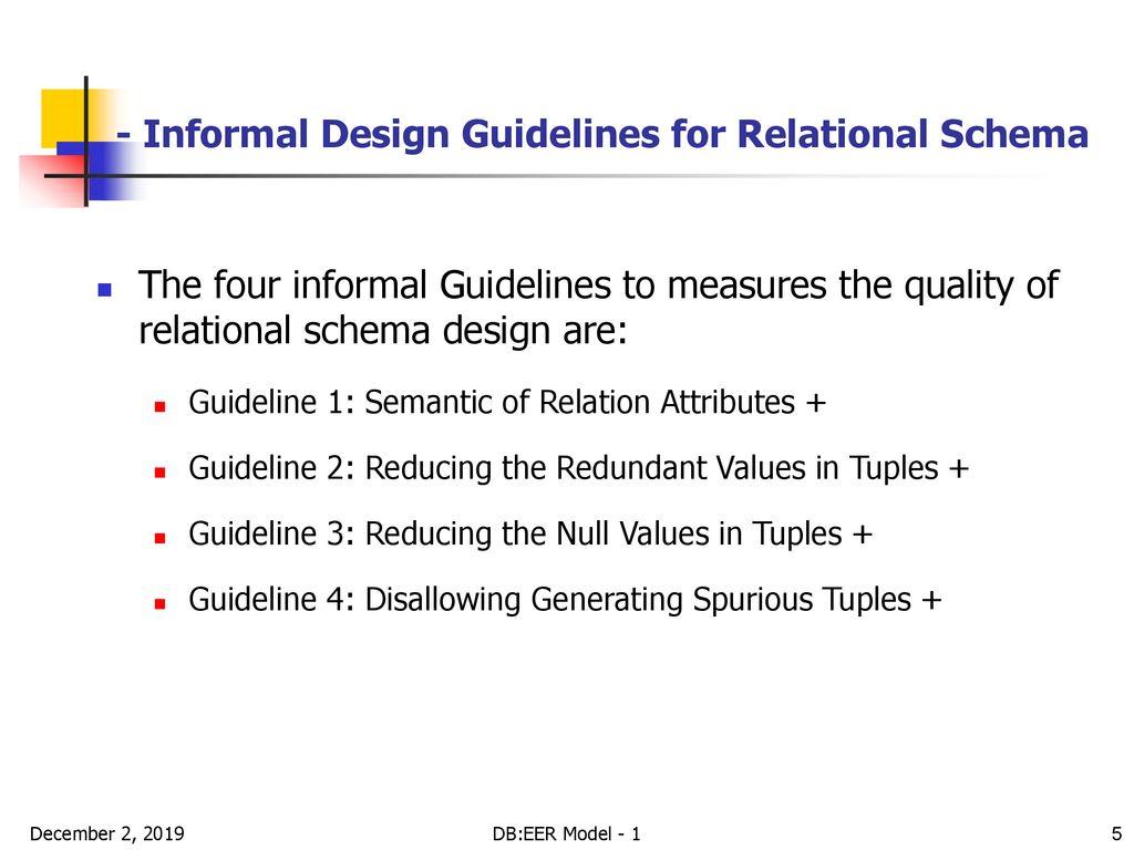 Informal Design Guidelines Ppt Download