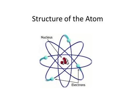 Structure of the Atom. Bohr- Rutherford Model of Atom.