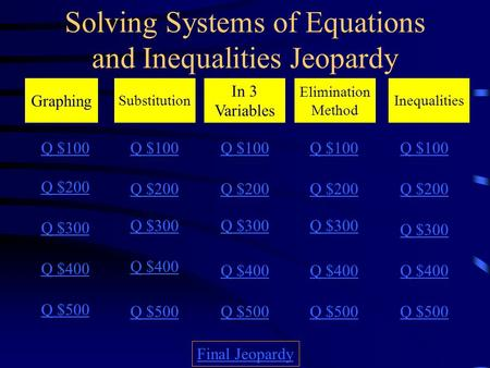 Solving Systems of Equations and Inequalities Jeopardy