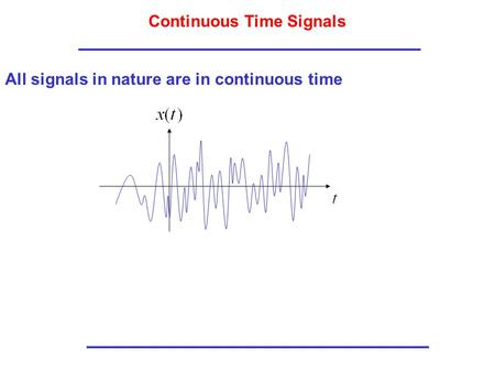 Continuous Time Signals All signals in nature are in continuous time.