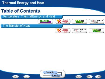 Thermal Energy and Heat Temperature, Thermal Energy, and Heat The Transfer of Heat Thermal Energy and States of Matter Uses of Heat Table of Contents.