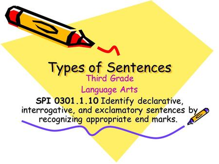 Types of Sentences Third Grade Language Arts SPI 0301.1.10 Identify declarative, interrogative, and exclamatory sentences by recognizing appropriate end.