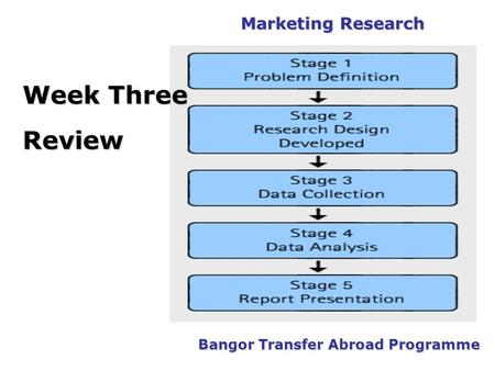 Marketing Research Bangor Transfer Abroad Programme Week Three Review.