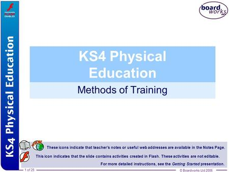 KS4 Physical Education Methods of Training