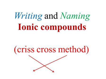 Writing and Naming Ionic compounds (criss cross method)