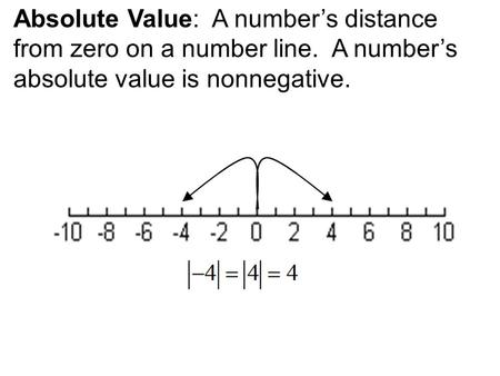 Absolute Value: A number's distance from zero on a number line. A number's absolute value is nonnegative.