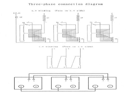 Unit Transformer Unit transformer are step up transformer which is connected to generating house & step up voltage from 15kV voltage to 132 voltage level.