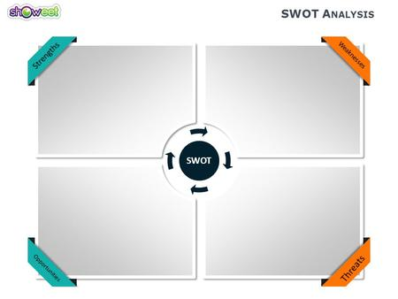 SWOT Analysis Strengths Weaknesses SWOT Opportunities Threats.