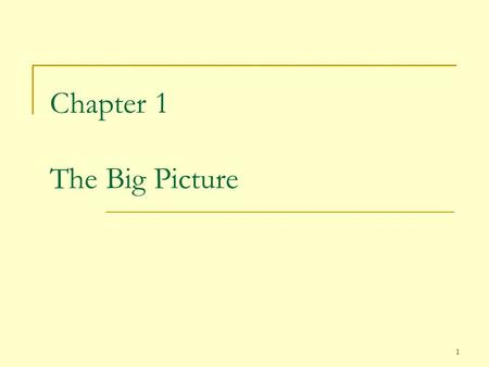 1 Chapter 1 The Big Picture. 2 2 Computing systems are dynamic entities used to solve problems and interact with their environment. They consist of devices,