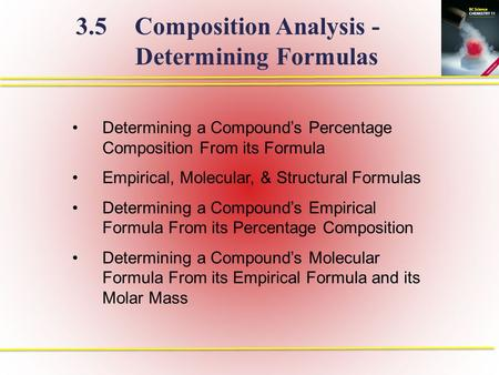 Determining a Compound's Percentage Composition From its Formula Empirical, Molecular, & Structural Formulas Determining a Compound's Empirical Formula.