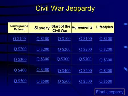 Civil War Jeopardy Underground Railroad Slavery Start of the Civil War Agreements Lifestyles Q $100 Q $200 Q $300 Q $400 Q $500 Q $100 Q $200 Q $300 Q.