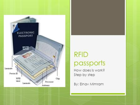 RFID passports How does is work? Step by step By: Einav Mimram.