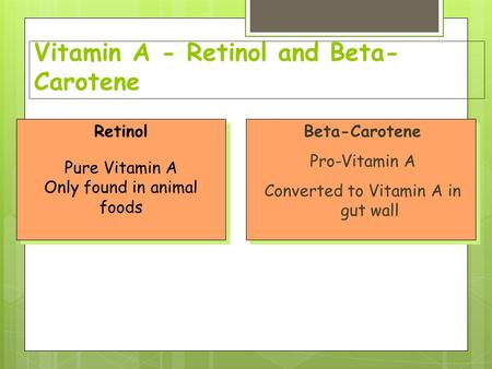 Vitamin A - Retinol and Beta-Carotene