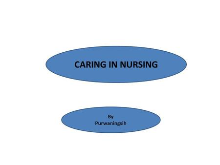 CARING IN NURSING By Purwaningsih. 2 What is Caring? Central focus of nursing More difficult in today's fast pace health care Legalities of any aspect.