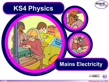 © Boardworks Ltd 2005 1 of 43 KS4 Physics Mains Electricity.