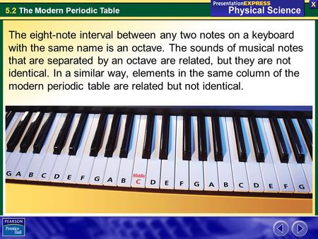 The eight-note interval between any two notes on a keyboard with the same name is an octave. The sounds of musical notes that are separated by an octave.