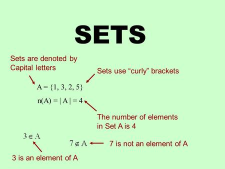 "SETS A = {1, 3, 2, 5} n(A) = | A | = 4 Sets use ""curly"" brackets The number of elements in Set A is 4 Sets are denoted by Capital letters 3 is an element."
