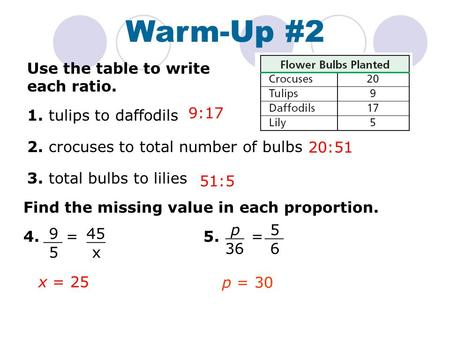 simplest form for 17/51  Ratios 13 th Grade Math February, 13  A ______ is a ...