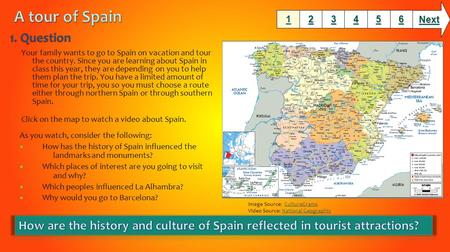 Your family wants to go to Spain on vacation and tour the country. Since you are learning about Spain in class this year, they are depending on you to.
