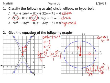 Math III Warm Up 3/20/14. MM2G2C - CONICS: PARABOLAS Day 1.