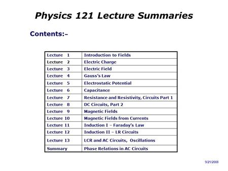 Physics 121 Lecture Summaries Contents: – 9/21/2008 Lecture 1Introduction to Fields Lecture 2Electric Charge Lecture 3Electric Field Lecture 4Gauss's Law.