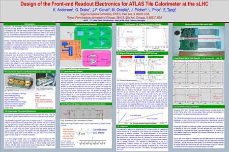 POSTER TEMPLATES BY: www.PosterPresentations.com The ATLAS Tile Calorimeter (TileCal) at the LHC is used to measure the hadrons produced with polar angles.