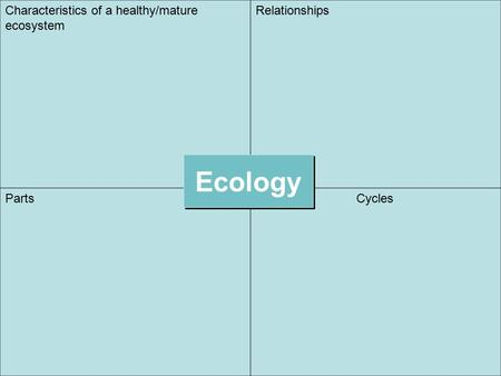 Ecology Characteristics of a healthy/mature ecosystem Relationships