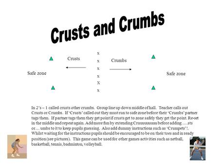 In 2's – 1 called crusts other crumbs. Group line up down middle of hall. Teacher calls out Crusts or Crumbs. If 'Crusts' called out they must run to safe.