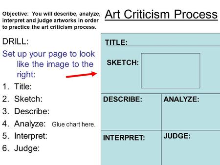 Art Criticism Process DRILL: