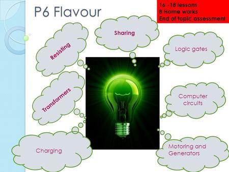 P6 Flavour Sharing Charging Logic gates Motoring and Generators Resisting Computer circuits Transformers 16 -18 lessons 8 Home works End of topic assessment.