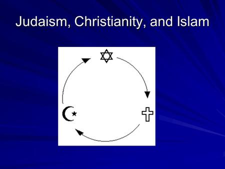 Judaism, Christianity, and Islam. Early Beginnings 1400 BCE Hebrews move into Palestine (modern-day Israel) They were shepherds from Mesopotamia (modern-day.