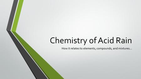 Chemistry of Acid Rain How it relates to elements, compounds, and mixtures…