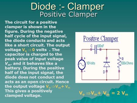 Diode :- Clamper Positive Clamper The circuit for a positive clamper is shown in the figure. During the negative half cycle of the input signal, the diode.