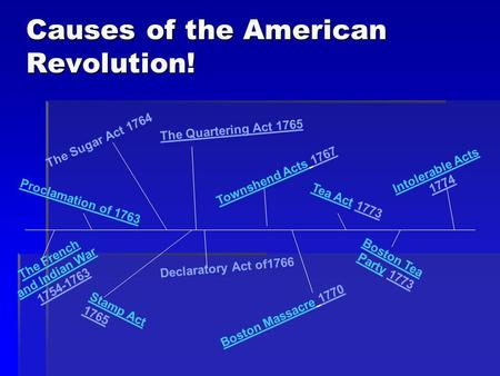 Causes of the American Revolution! The French and Indian War 1754-1763 Intolerable Acts 1774 Stamp Act Stamp Act 1765 Boston MassacreBoston Massacre 1770.