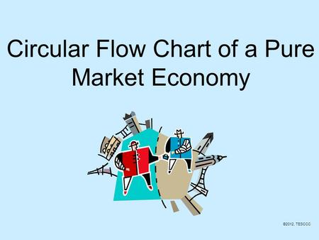 Objectives Analyze a circular flow model of a pure market economy.